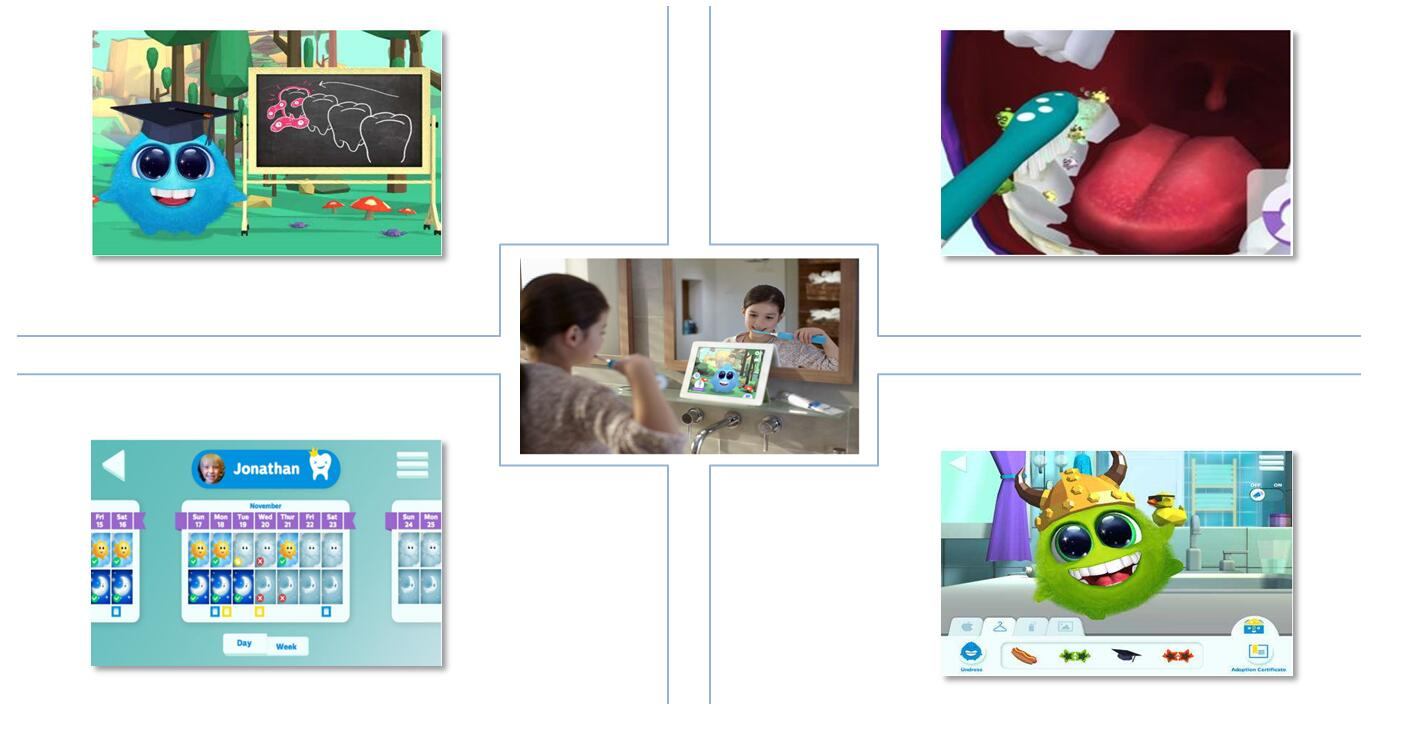 iPhilips Sonicare For Kids Infographic