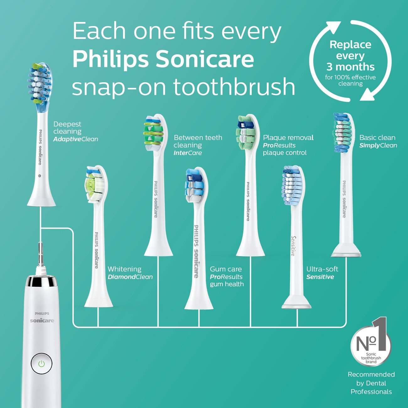 Phillips Sonicare brush heads