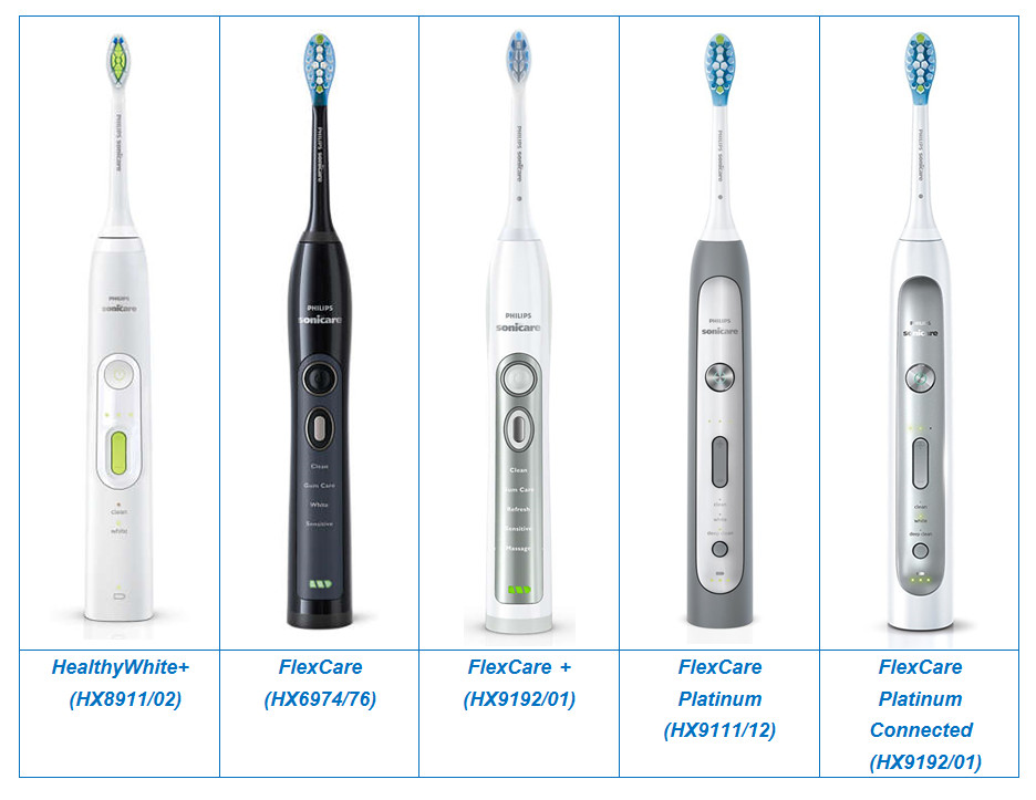 Sonicare HealthyWhite and Sonicare FlexCare Family