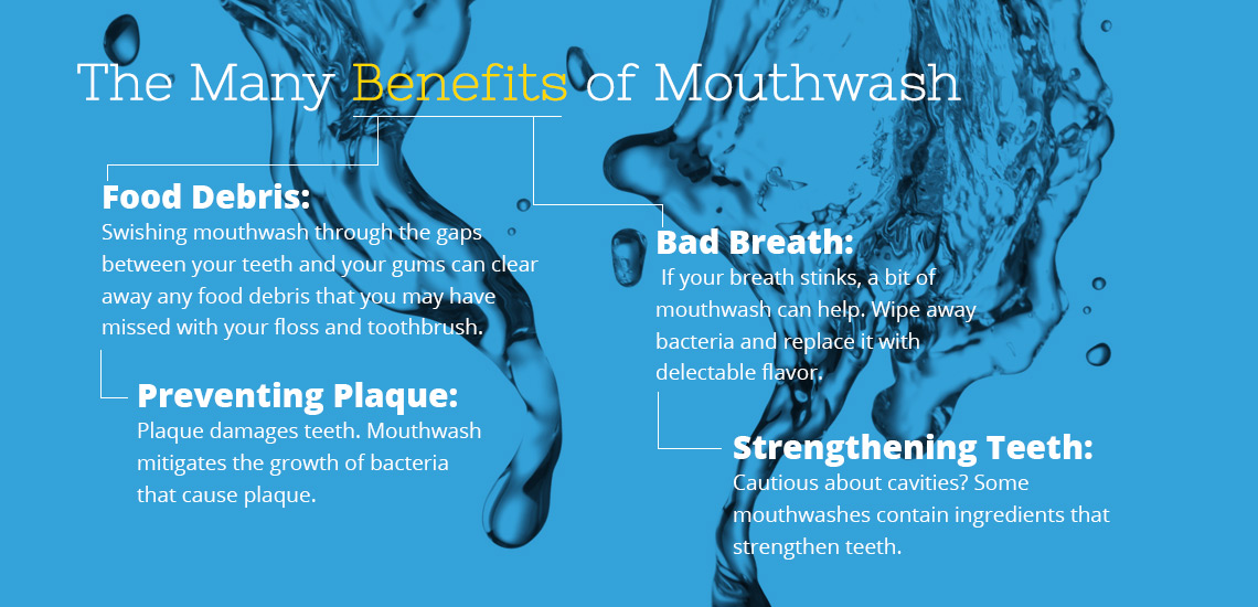 The Many Benefits of Mouthwash